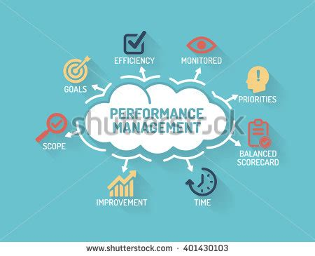 Business plan writers in memphis tn